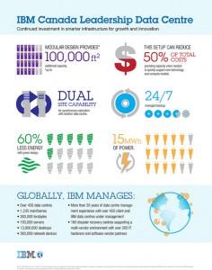 IBM_Canada