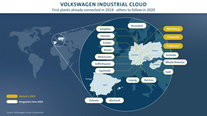 Volkswagen steps up development of Industrial Cloud