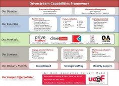 Wipro Invests $5M In Divestream