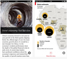 The Economist Gets Into Daily News, After 171 Yrs