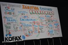 Lexmark Buys Software Maker Kofax For $1B