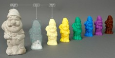 Scan And Print 3D Objects With MakerBot
