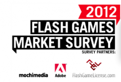 Flash Games Market Survey Shows Developers Working On More Platforms