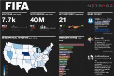 NetBase Raises $24M