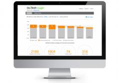 OnShift Raises $18M