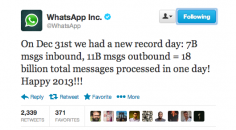18 Billion WhatsApp Messages Exchanged On December 31