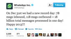 18 Billion WhatsApp Messages Exchanged On December 31