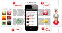"Smartphone Monetization Platform ""Metaps"" Secures $4.2 Million Funding"