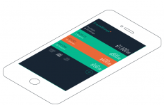 Robinhood To Offer Zero-Commission Stock Trades, Raises $3M